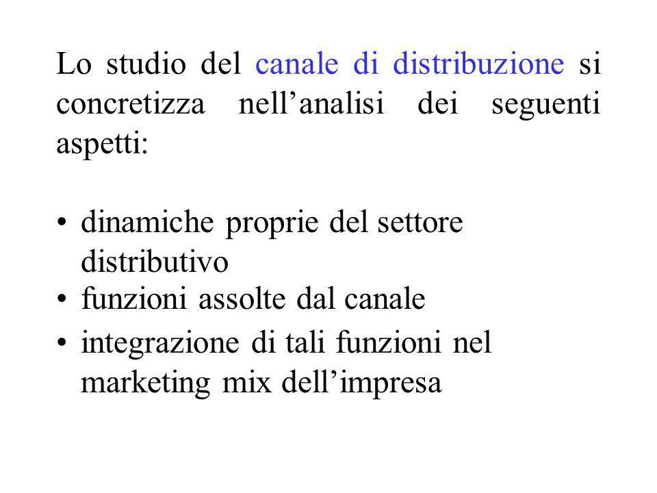Lo studio del canale di distribuzione si concretizza nellanalisi dei seguenti aspetti: dinamiche proprie del settore distributivo funzioni assolte dal