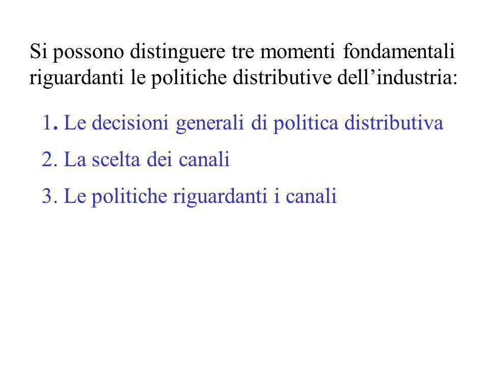 Si possono distinguere tre momenti fondamentali riguardanti le politiche distributive dellindustria: 1. Le decisioni generali di politica distributiva