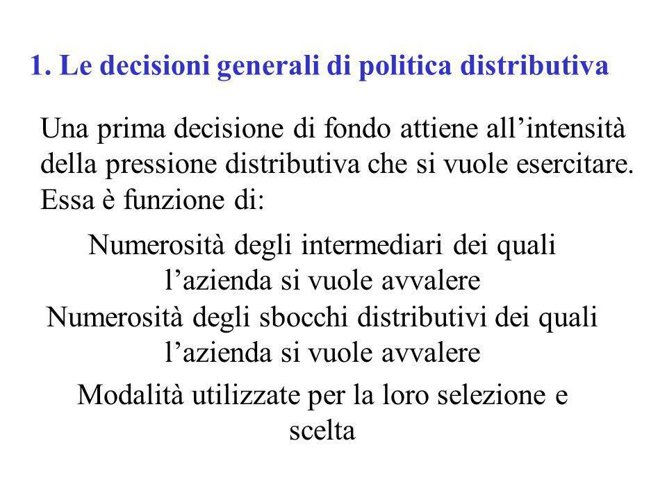 1. Le decisioni generali di politica distributiva Una prima decisione di fondo attiene allintensità della pressione distributiva che si vuole esercita