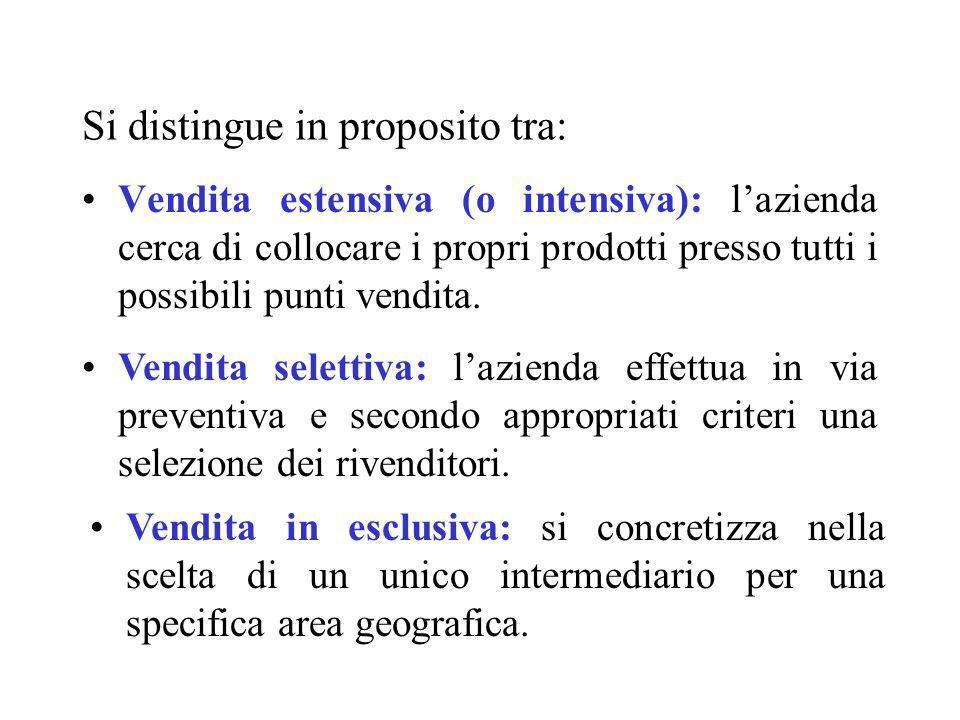 5.Politiche di price competition 6. Comunicazione integrata 7.