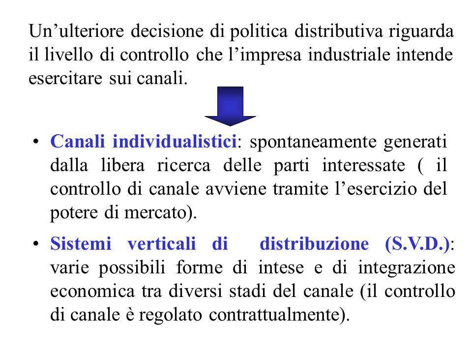 Unulteriore decisione di politica distributiva riguarda il livello di controllo che limpresa industriale intende esercitare sui canali. Canali individ