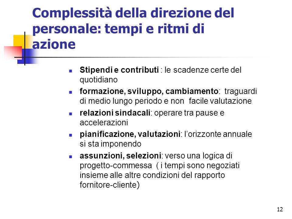 12 Complessità della direzione del personale: tempi e ritmi di azione Stipendi e contributi : le scadenze certe del quotidiano formazione, sviluppo, c