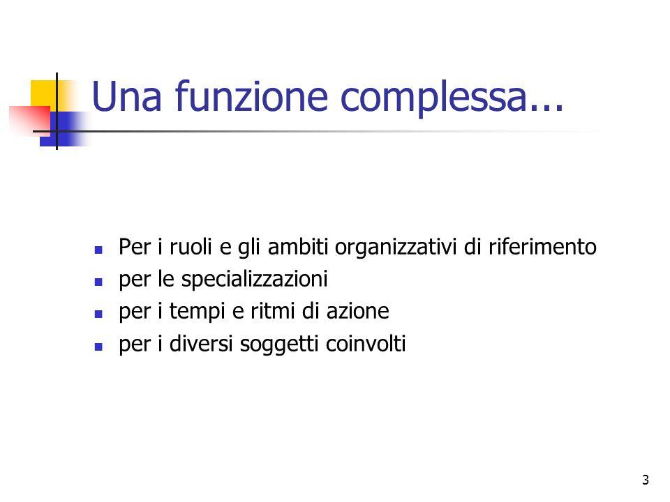 3 Una funzione complessa... Per i ruoli e gli ambiti organizzativi di riferimento per le specializzazioni per i tempi e ritmi di azione per i diversi