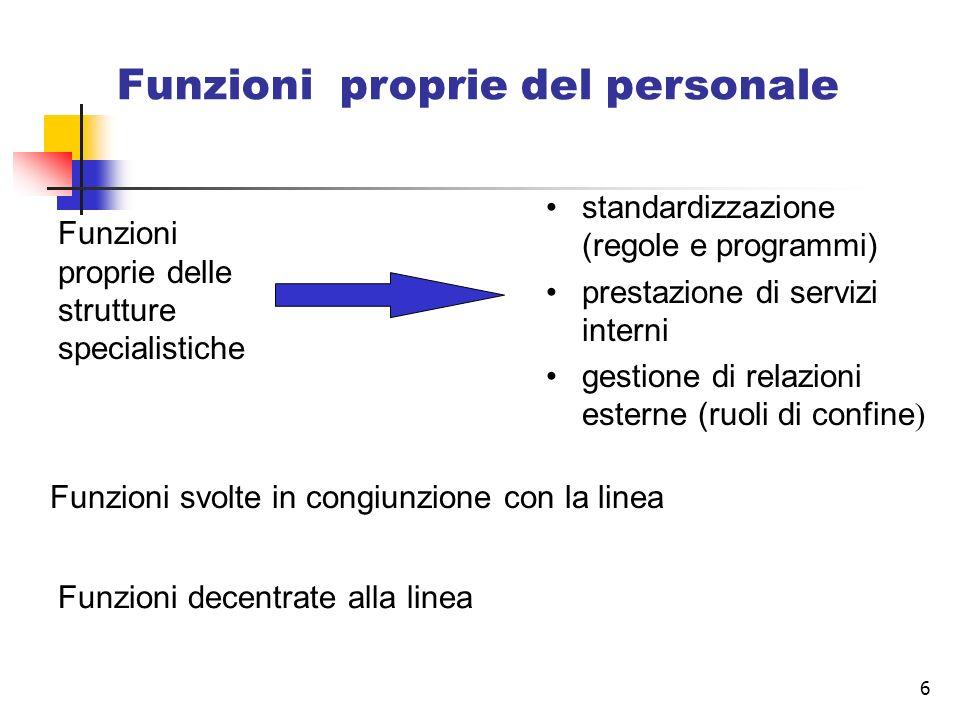 6 Funzioni proprie del personale standardizzazione (regole e programmi) prestazione di servizi interni gestione di relazioni esterne (ruoli di confine