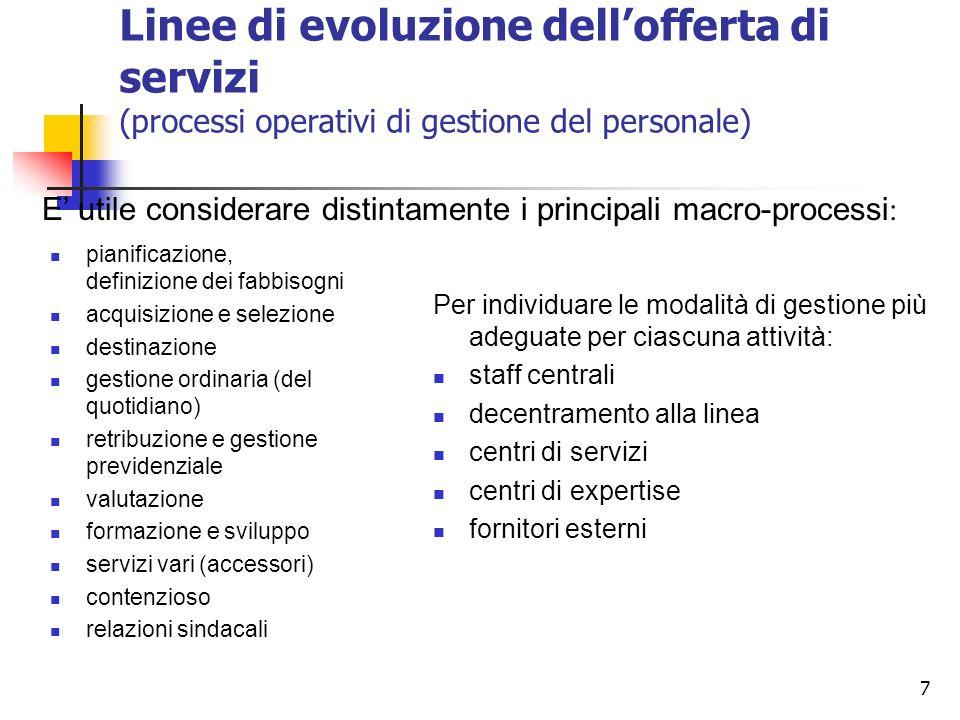 7 Linee di evoluzione dellofferta di servizi (processi operativi di gestione del personale) pianificazione, definizione dei fabbisogni acquisizione e