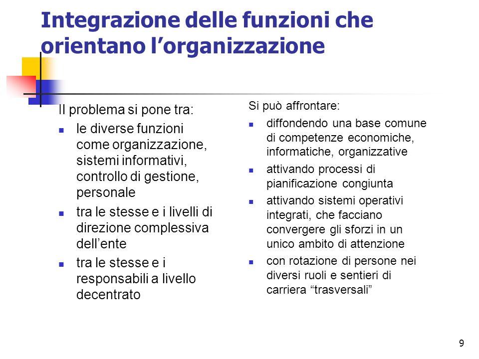9 Integrazione delle funzioni che orientano lorganizzazione Il problema si pone tra: le diverse funzioni come organizzazione, sistemi informativi, con