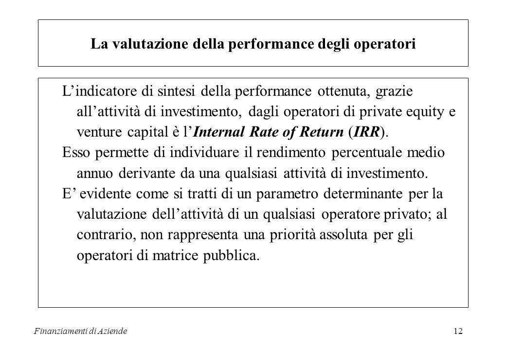 Finanziamenti di Aziende12 Lindicatore di sintesi della performance ottenuta, grazie allattività di investimento, dagli operatori di private equity e venture capital è lInternal Rate of Return (IRR).