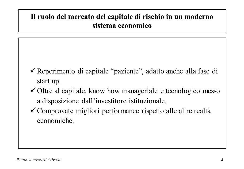Finanziamenti di Aziende4 Reperimento di capitale paziente, adatto anche alla fase di start up.