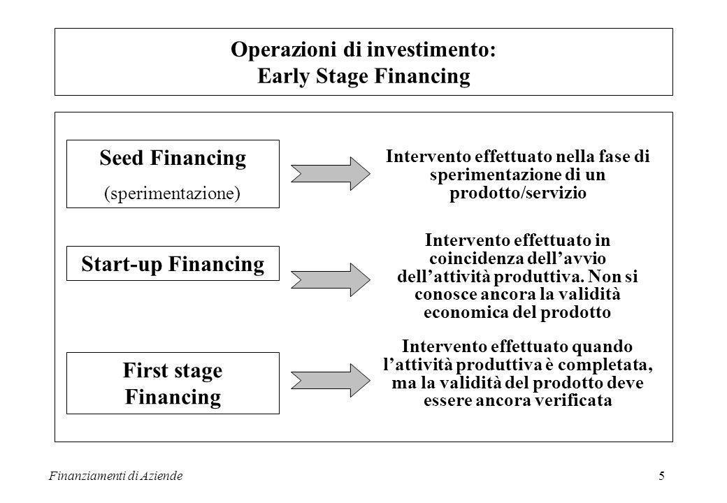 Finanziamenti di Aziende5 Seed Financing (sperimentazione) Start-up Financing First stage Financing Intervento effettuato nella fase di sperimentazione di un prodotto/servizio Intervento effettuato in coincidenza dellavvio dellattività produttiva.