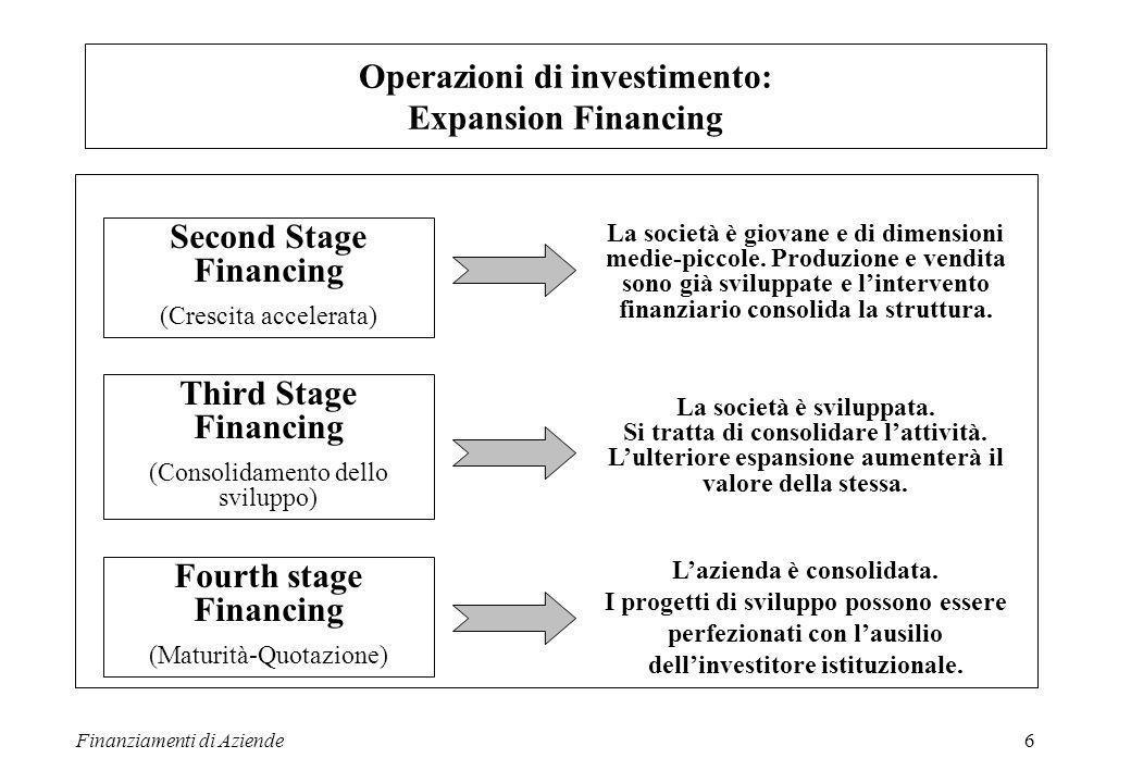 Finanziamenti di Aziende6 Second Stage Financing (Crescita accelerata) Third Stage Financing (Consolidamento dello sviluppo) Fourth stage Financing (Maturità-Quotazione) La società è giovane e di dimensioni medie-piccole.