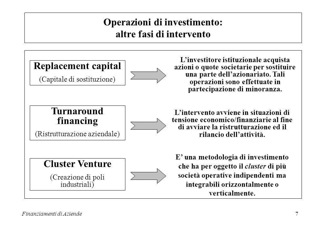 Finanziamenti di Aziende8 Management Buy-Out (Mbo) Leveraged Buy-Out (Lbo) Acquisizione completa o parziale dellazienda da parte del management proveniente sia dalla stessa azienda che da aziende terze.