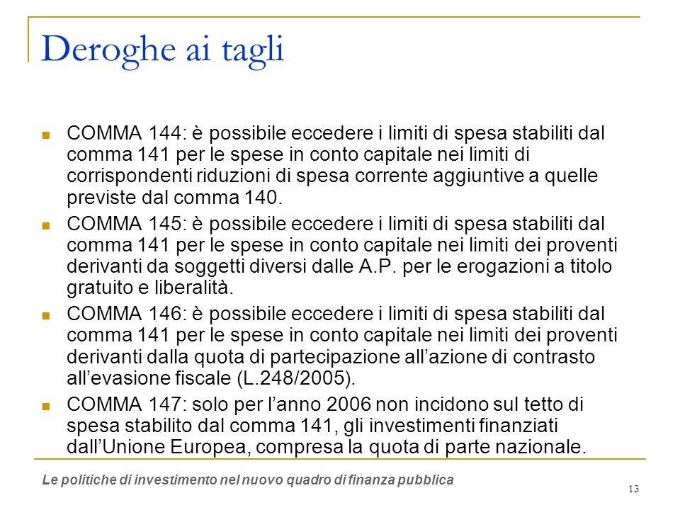 13 Deroghe ai tagli COMMA 144: è possibile eccedere i limiti di spesa stabiliti dal comma 141 per le spese in conto capitale nei limiti di corrisponde
