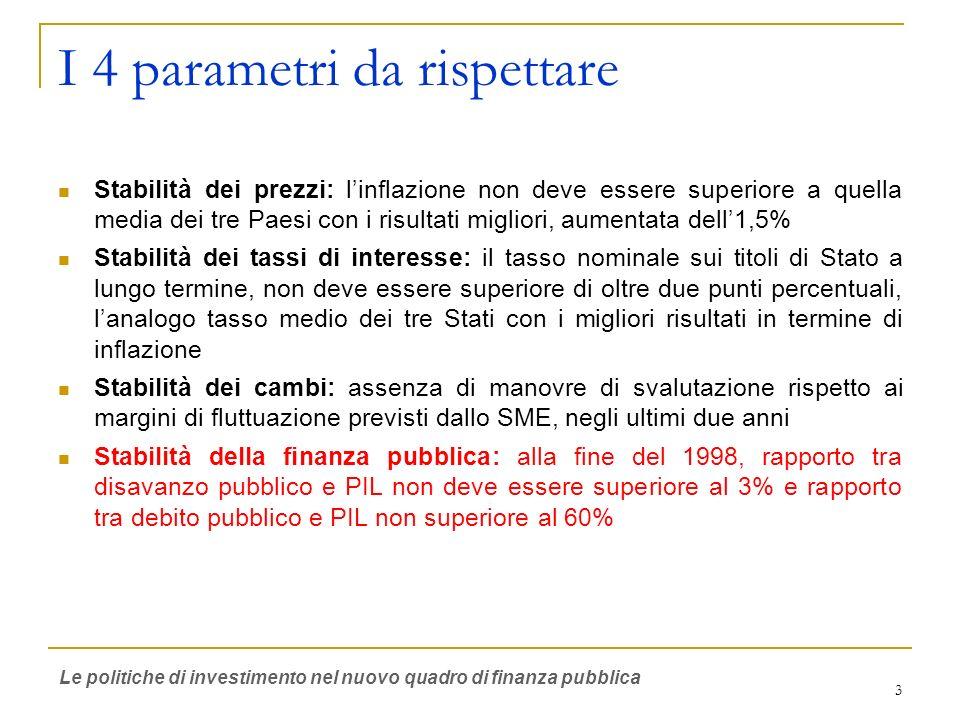 4 Il Patto di Stabilità e di Crescita Interno Per i comuni, per lanno 2003/4, il disavanzo finanziario di ciascun comune con popolazione superiore a 5.000 abitanti, computato ai sensi del comma 7, non può essere superiore a quello dellanno 2001/2.