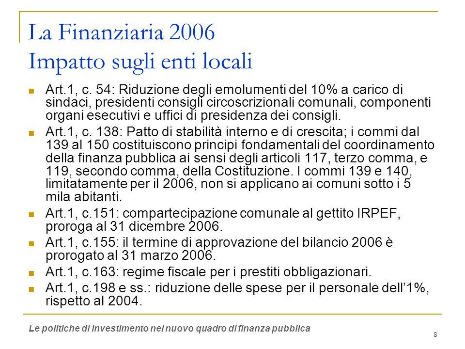 8 La Finanziaria 2006 Impatto sugli enti locali Art.1, c. 54: Riduzione degli emolumenti del 10% a carico di sindaci, presidenti consigli circoscrizio