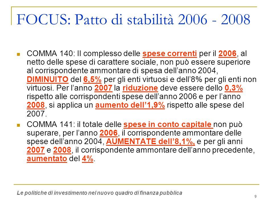 9 FOCUS: Patto di stabilità 2006 - 2008 COMMA 140: Il complesso delle spese correnti per il 2006, al netto delle spese di carattere sociale, non può e