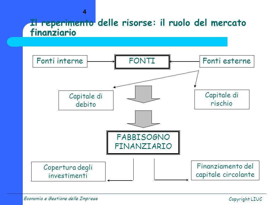 Economia e Gestione delle Imprese Copyright LIUC 4 finanziario Il reperimento delle risorse: il ruolo del mercato finanziario Fonti interneFonti ester
