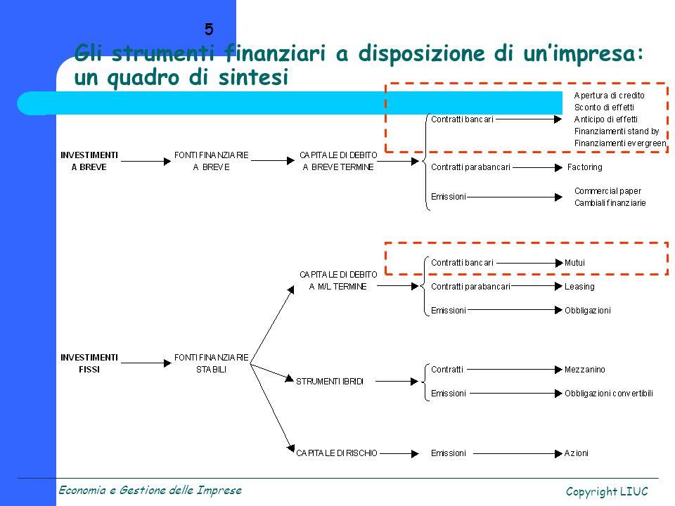 Economia e Gestione delle Imprese Copyright LIUC 5 Gli strumenti finanziari a disposizione di unimpresa: un quadro di sintesi