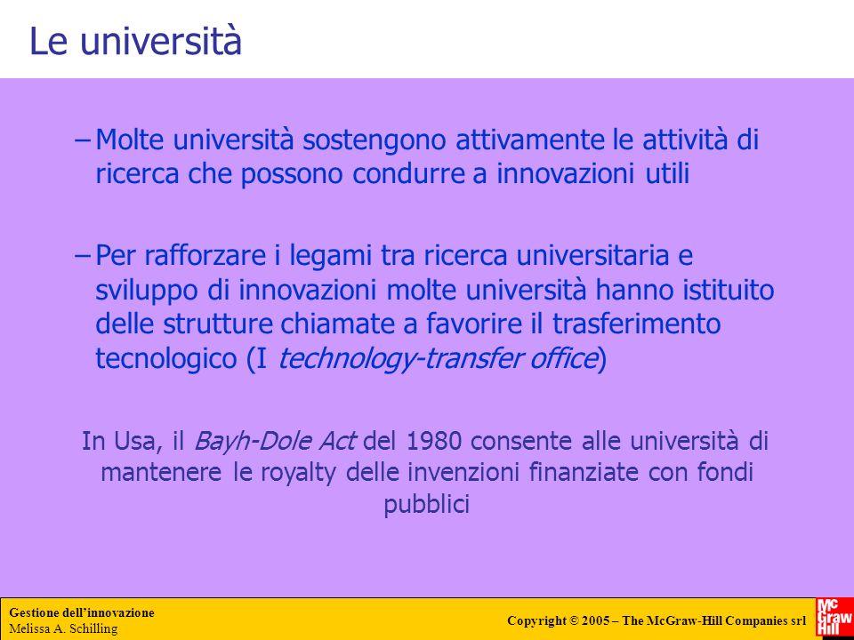 Gestione dellinnovazione Melissa A. Schilling Copyright © 2005 – The McGraw-Hill Companies srl Le università –Molte università sostengono attivamente