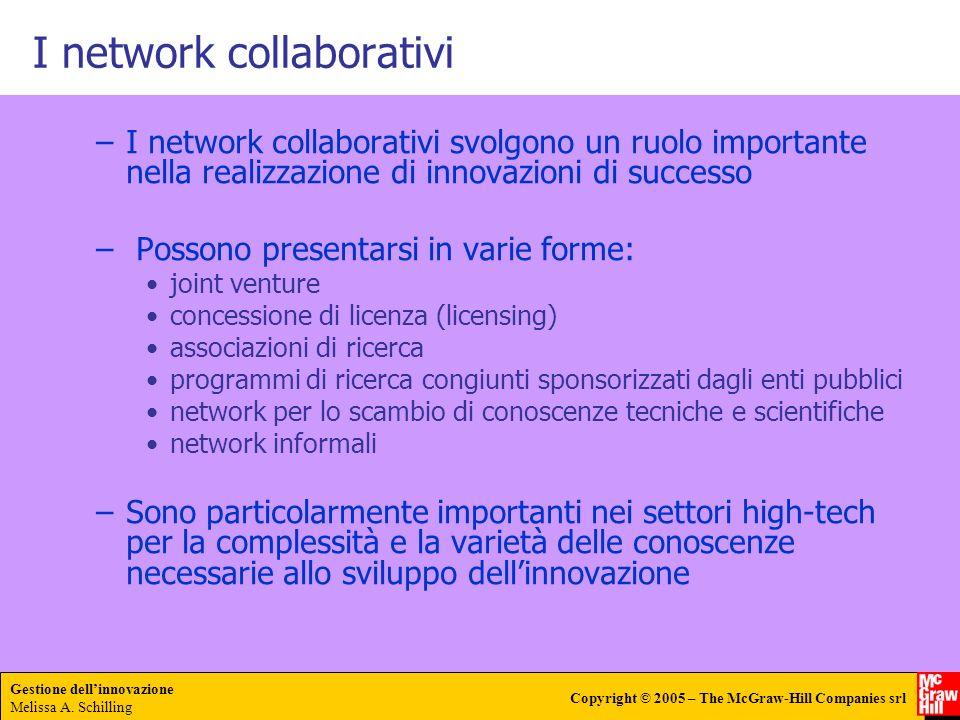 Gestione dellinnovazione Melissa A. Schilling Copyright © 2005 – The McGraw-Hill Companies srl I network collaborativi –I network collaborativi svolgo
