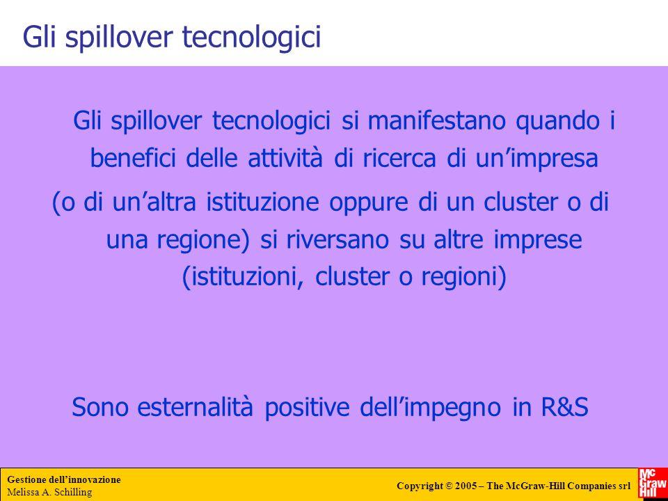 Gestione dellinnovazione Melissa A. Schilling Copyright © 2005 – The McGraw-Hill Companies srl Gli spillover tecnologici Gli spillover tecnologici si