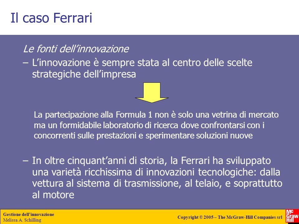 Gestione dellinnovazione Melissa A. Schilling Copyright © 2005 – The McGraw-Hill Companies srl Il caso Ferrari Le fonti dellinnovazione –Linnovazione