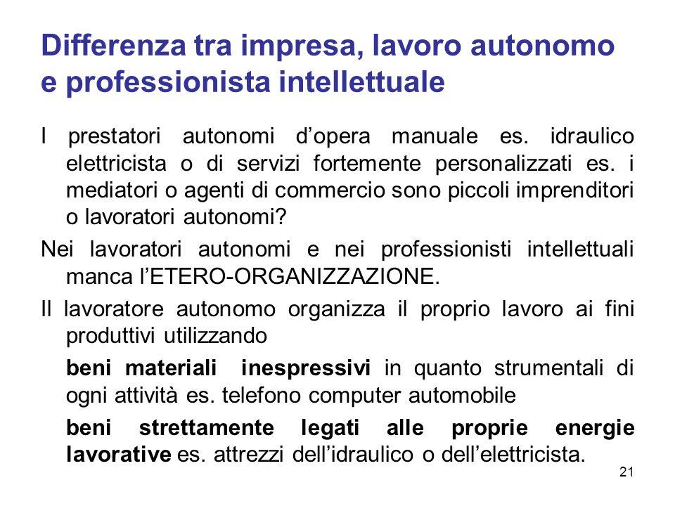 Differenza tra impresa, lavoro autonomo e professionista intellettuale I prestatori autonomi dopera manuale es.