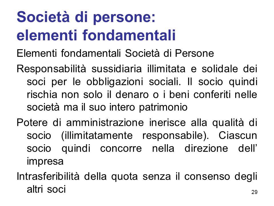 Società di persone: elementi fondamentali Elementi fondamentali Società di Persone Responsabilità sussidiaria illimitata e solidale dei soci per le obbligazioni sociali.