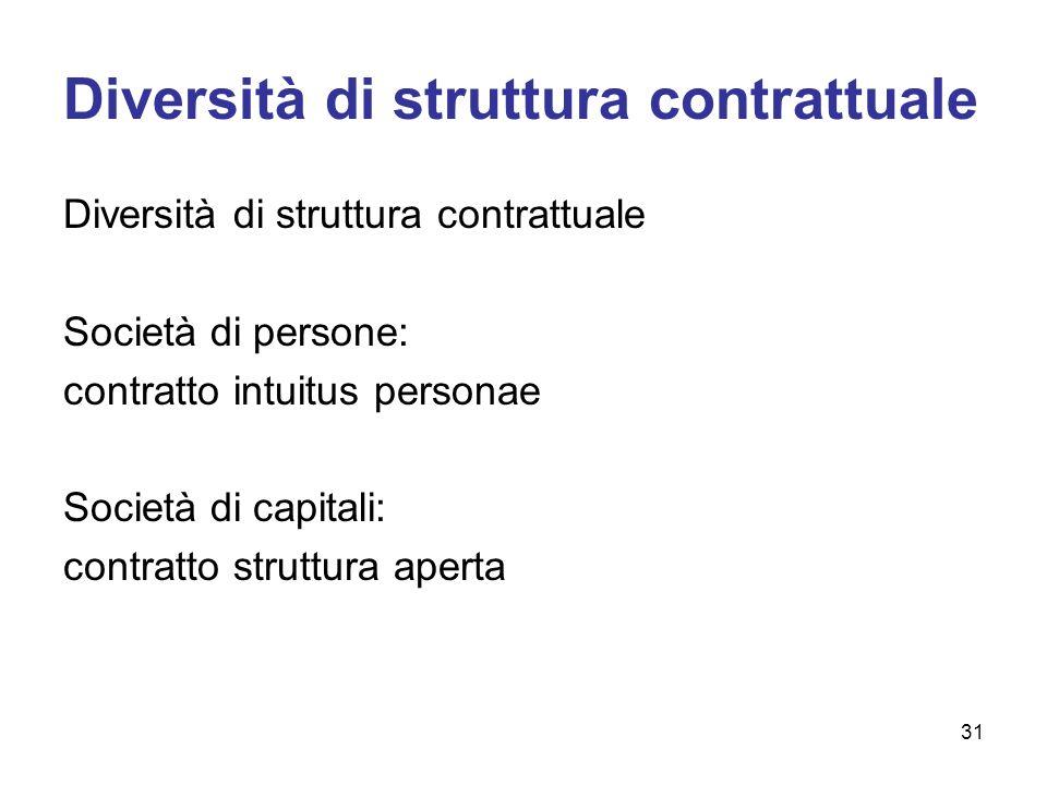 Diversità di struttura contrattuale Società di persone: contratto intuitus personae Società di capitali: contratto struttura aperta 31