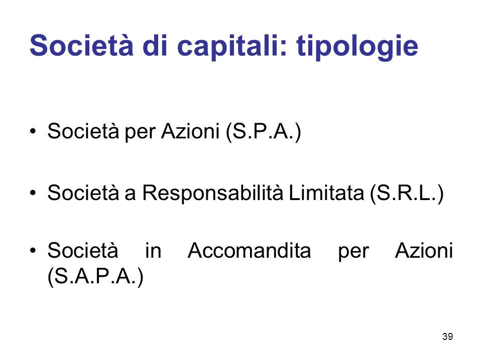 Società di capitali: tipologie Società per Azioni (S.P.A.) Società a Responsabilità Limitata (S.R.L.) Società in Accomandita per Azioni (S.A.P.A.) 39