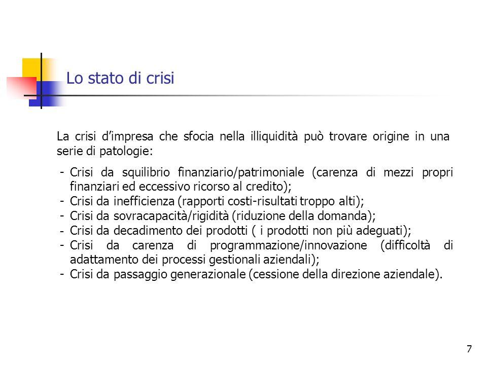 7 Lo stato di crisi -Crisi da squilibrio finanziario/patrimoniale (carenza di mezzi propri finanziari ed eccessivo ricorso al credito); -Crisi da inefficienza (rapporti costi-risultati troppo alti); -Crisi da sovracapacità/rigidità (riduzione della domanda); - Crisi da decadimento dei prodotti ( i prodotti non più adeguati); -Crisi da carenza di programmazione/innovazione (difficoltà di adattamento dei processi gestionali aziendali); -Crisi da passaggio generazionale (cessione della direzione aziendale).