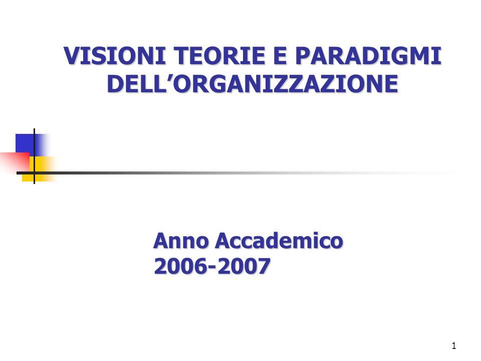 1 VISIONI TEORIE E PARADIGMI DELLORGANIZZAZIONE Anno Accademico 2006-2007