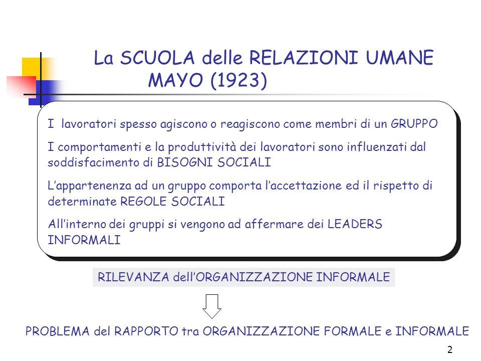 2 La SCUOLA delle RELAZIONI UMANE MAYO (1923) RILEVANZA dellORGANIZZAZIONE INFORMALE PROBLEMA del RAPPORTO tra ORGANIZZAZIONE FORMALE e INFORMALE I la