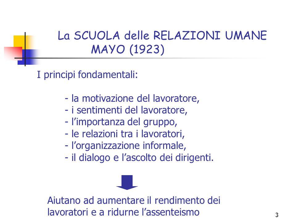 3 I principi fondamentali: - la motivazione del lavoratore, - i sentimenti del lavoratore, - limportanza del gruppo, - le relazioni tra i lavoratori,