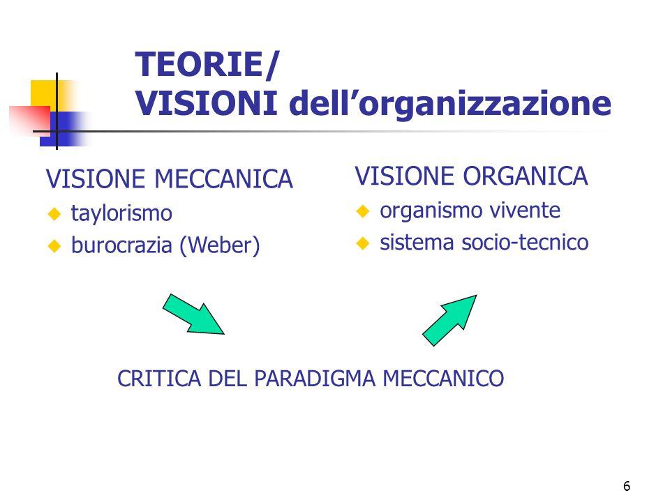6 TEORIE/ VISIONI dellorganizzazione VISIONE MECCANICA u taylorismo u burocrazia (Weber) VISIONE ORGANICA u organismo vivente u sistema socio-tecnico