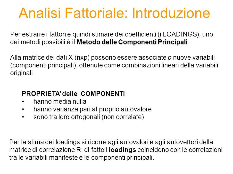 Analisi Fattoriale: Introduzione Metodo delle Componenti Principali Per estrarre i fattori e quindi stimare dei coefficienti (i LOADINGS), uno dei met