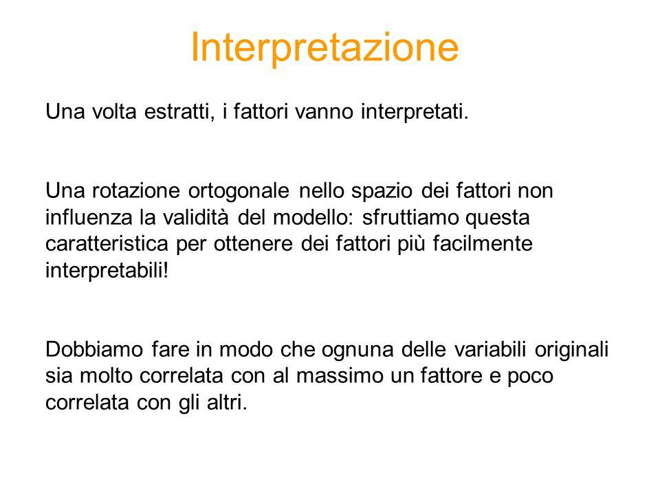 Interpretazione Una volta estratti, i fattori vanno interpretati. Una rotazione ortogonale nello spazio dei fattori non influenza la validità del mode