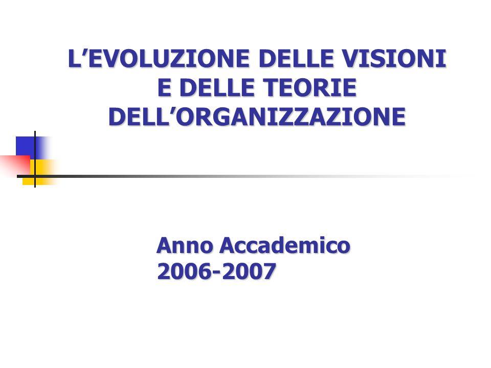LEVOLUZIONE DELLE VISIONI E DELLE TEORIE DELLORGANIZZAZIONE Anno Accademico 2006-2007