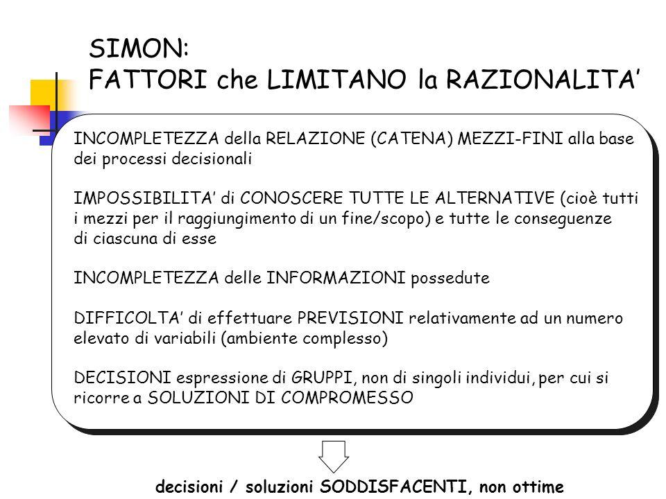 SIMON: FATTORI che LIMITANO la RAZIONALITA INCOMPLETEZZA della RELAZIONE (CATENA) MEZZI-FINI alla base dei processi decisionali IMPOSSIBILITA di CONOS