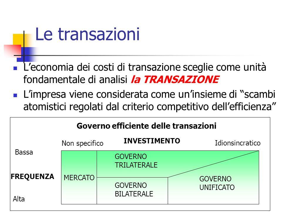 Le transazioni Leconomia dei costi di transazione sceglie come unità fondamentale di analisi la TRANSAZIONE Limpresa viene considerata come uninsieme