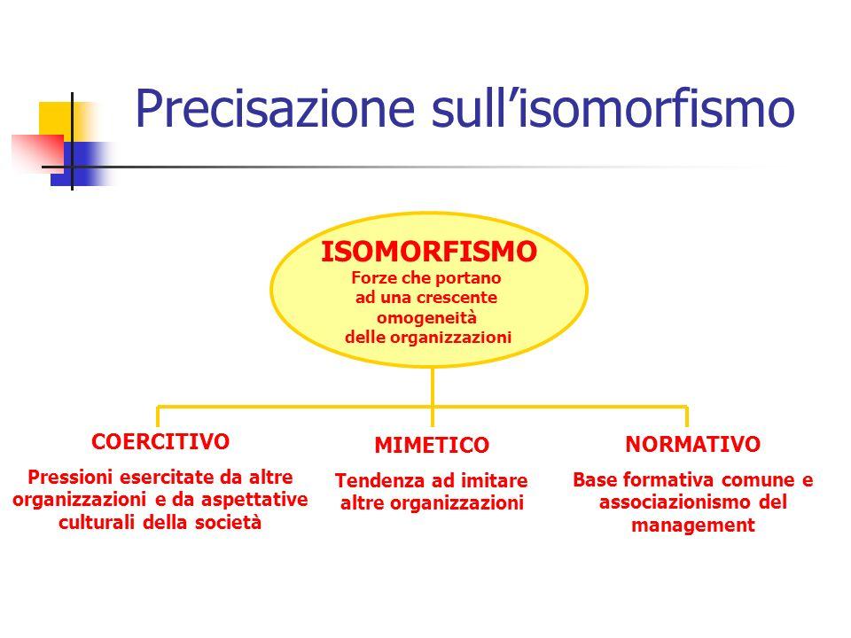 Precisazione sullisomorfismo ISOMORFISMO Forze che portano ad una crescente omogeneità delle organizzazioni COERCITIVO Pressioni esercitate da altre o