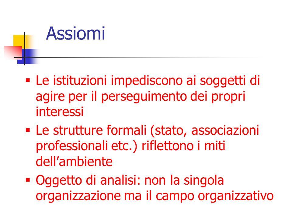 Assiomi Le istituzioni impediscono ai soggetti di agire per il perseguimento dei propri interessi Le strutture formali (stato, associazioni profession