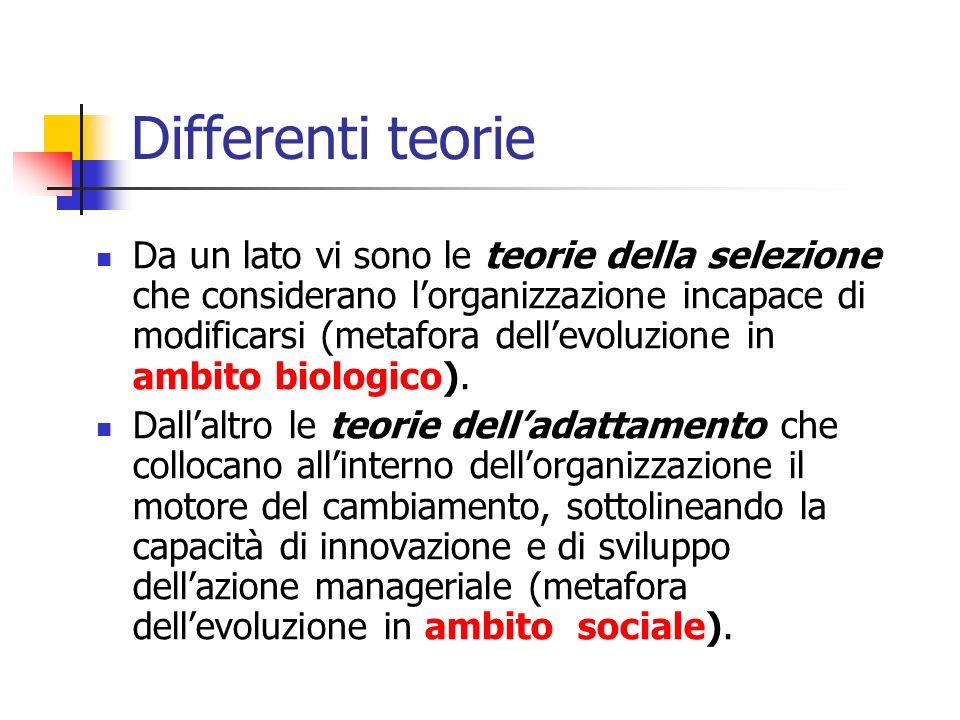 Differenti teorie Da un lato vi sono le teorie della selezione che considerano lorganizzazione incapace di modificarsi (metafora dellevoluzione in amb