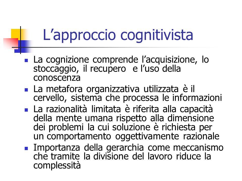 Lapproccio cognitivista La cognizione comprende lacquisizione, lo stoccaggio, il recupero e luso della conoscenza La metafora organizzativa utilizzata
