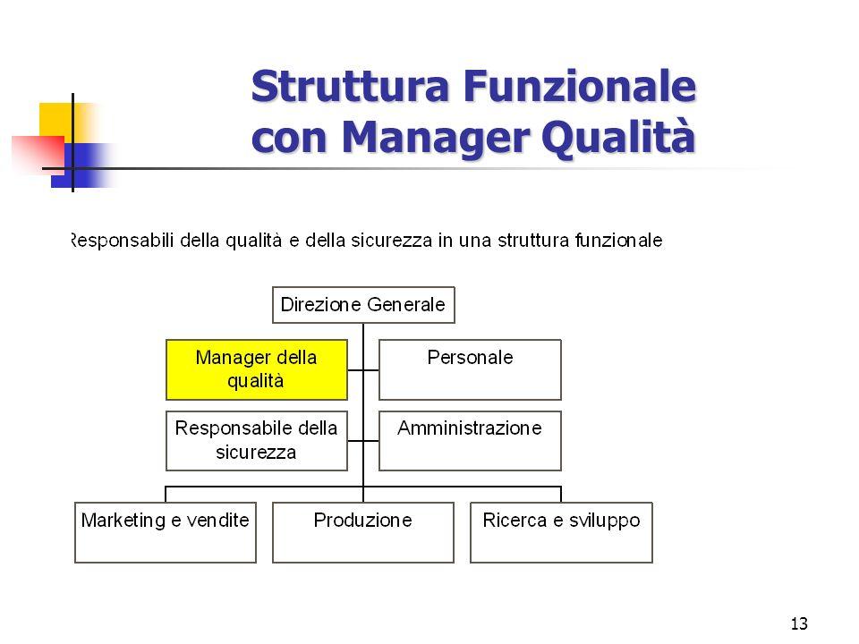 13 Struttura Funzionale con Manager Qualità