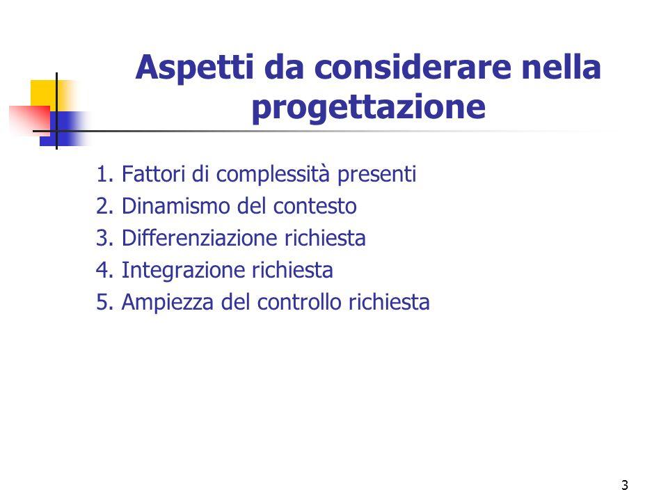 3 Aspetti da considerare nella progettazione 1. Fattori di complessità presenti 2. Dinamismo del contesto 3. Differenziazione richiesta 4. Integrazion