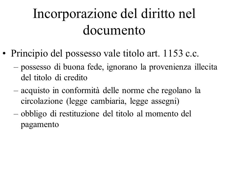 Incorporazione del diritto nel documento Principio del possesso vale titolo art. 1153 c.c. –possesso di buona fede, ignorano la provenienza illecita d