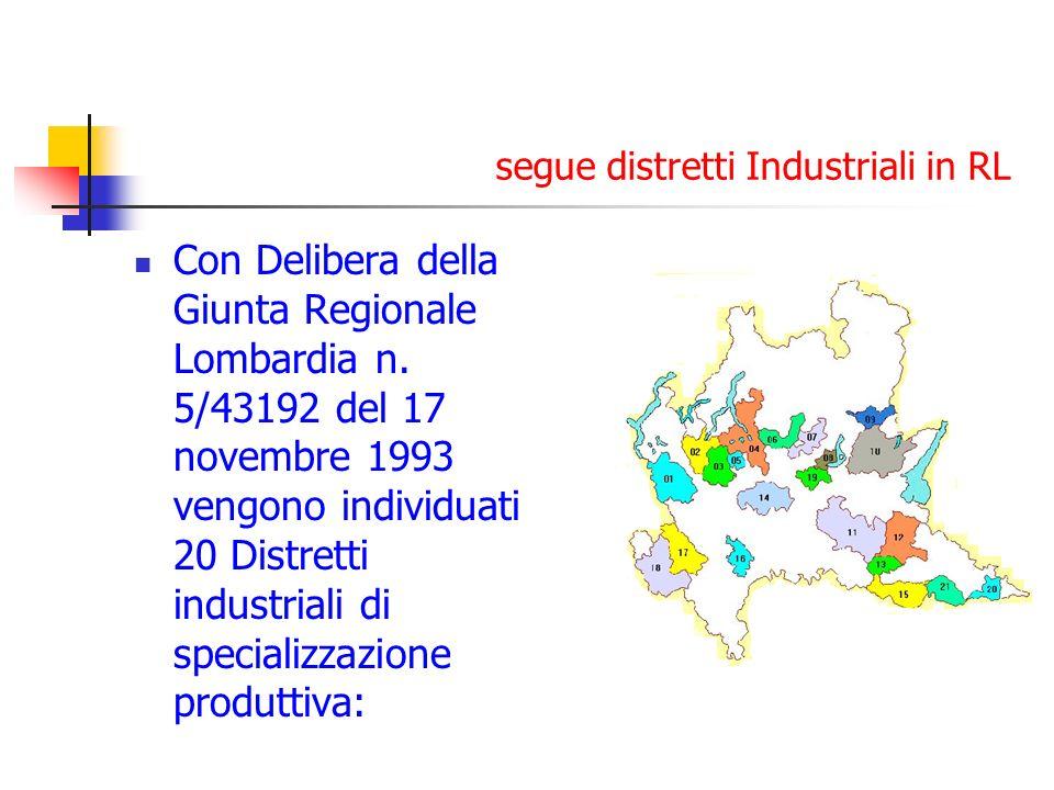 segue distretti Industriali in RL Con Delibera della Giunta Regionale Lombardia n. 5/43192 del 17 novembre 1993 vengono individuati 20 Distretti indus