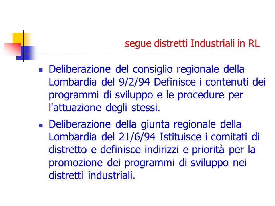 segue distretti Industriali in RL Deliberazione del consiglio regionale della Lombardia del 9/2/94 Definisce i contenuti dei programmi di sviluppo e l