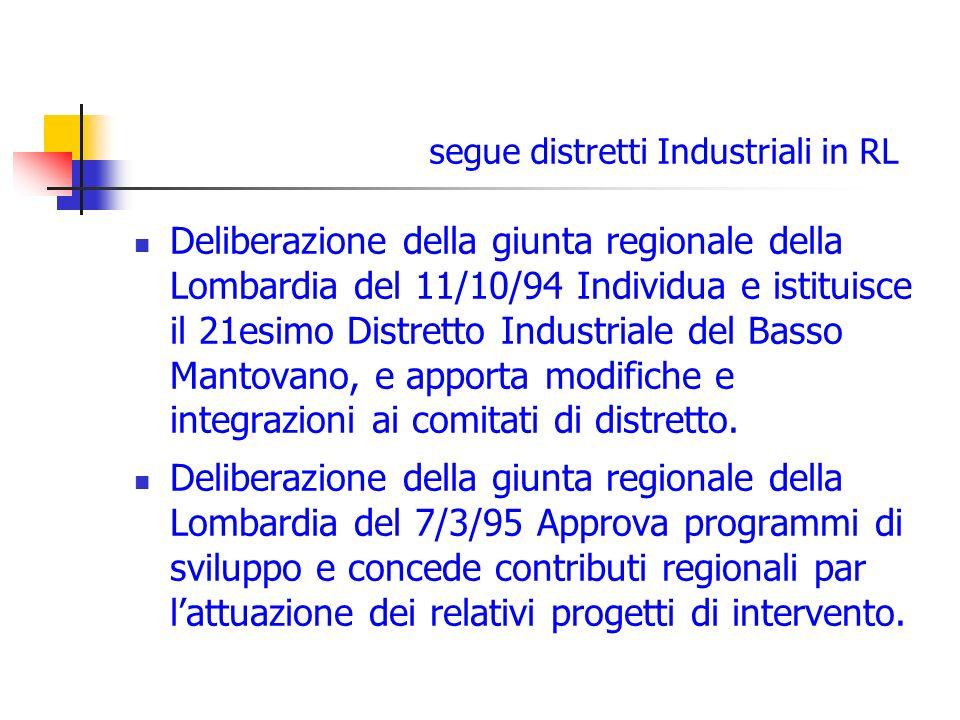 segue distretti Industriali in RL Deliberazione della giunta regionale della Lombardia del 11/10/94 Individua e istituisce il 21esimo Distretto Indust