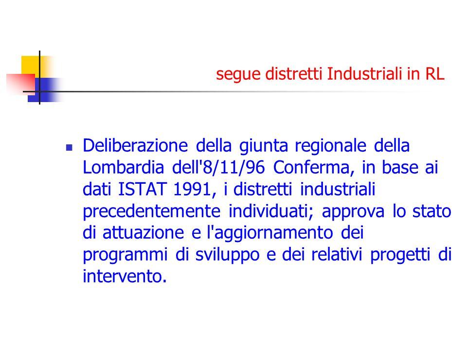 segue distretti Industriali in RL Deliberazione della giunta regionale della Lombardia dell'8/11/96 Conferma, in base ai dati ISTAT 1991, i distretti